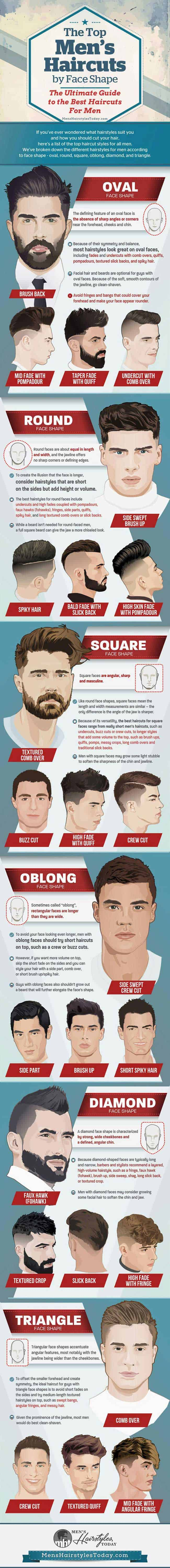 Men\'s Hairstyles By Face Shape ⋆ Beverly Hills Magazine